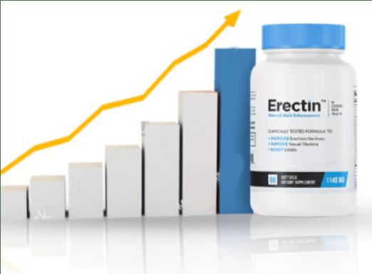 Erectin - Erection Pill Reviews
